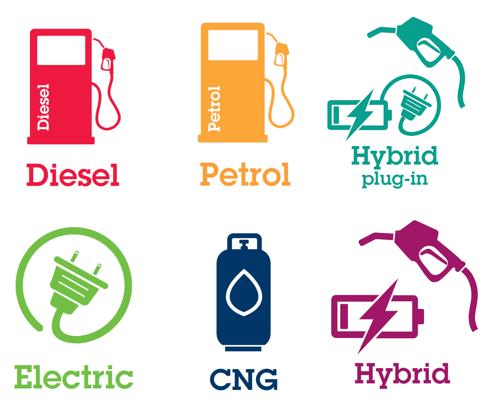 voiture électrique, alternatives plus durables
